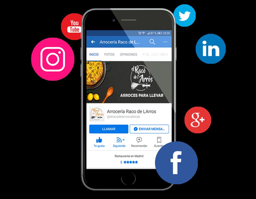 redes sociales para empresas